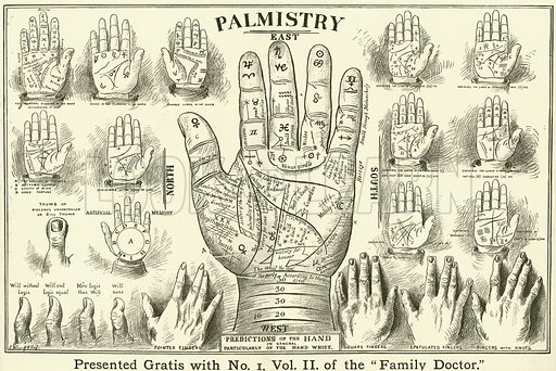 Palmistry. Illustration for The Family Doctor and People's Medical Adviser, Vol II(George Purkess, 1886).