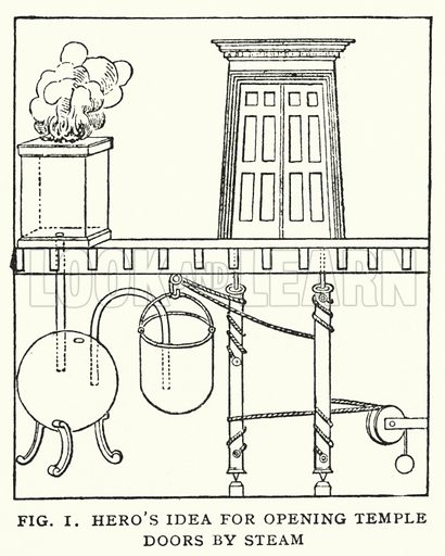 Hero's idea for opening temple doors by steam. Illustration for The Book of Remarkable Machinery by Ellison Hawks (rev edn, Harrap 1935).