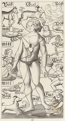 Zodiac man. Illustration for Bilder-Atlas, Ikonographische Encyklopädie der Wissenschaften und Künste (Brockhaus, 1875).