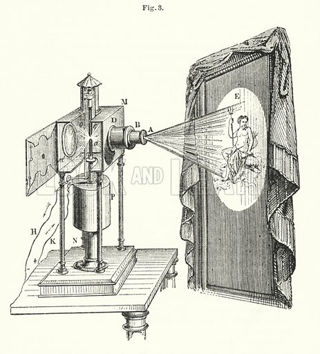 Magic lantern.  Illustration for The Museum of Science and Art edited by Dionysius Lardner (Walton and Maberly, 1854-56).