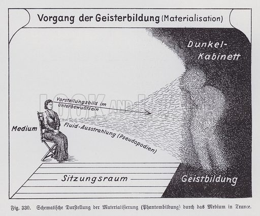 Process of producing the image of the spirit of a person in a trance. Illustration from Universum des Himmels, der Erde und des Menschen (F E Bilz, Dresden-Radebeul and Leipzig, c1925).