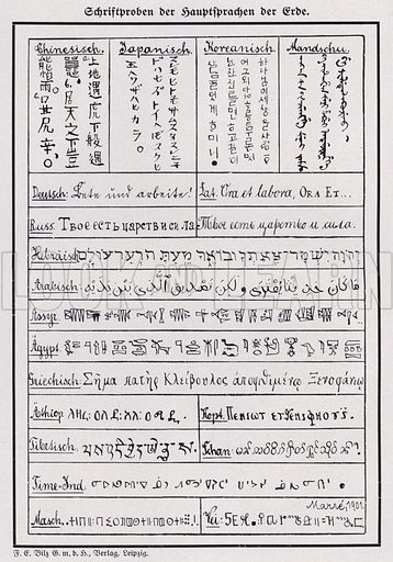Examples of writing in the major languages of the World. Illustration from Universum des Himmels, der Erde und des Menschen (F E Bilz, Dresden-Radebeul and Leipzig, c1925).