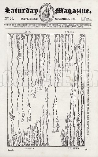Principal rivers of the world.  Illustration for The Saturday Magazine, November 1832.