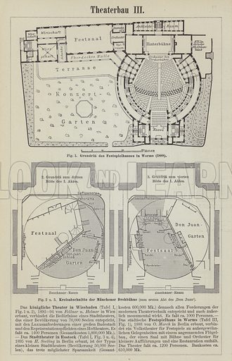 Plans of the Festival Theatre, Worms, and a revolving stage used for a production of Don Juan in Munich, Germany. Illustration from Meyer's Konversations-Lexicon, c1895.