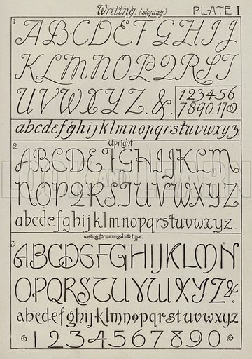 Writing, sloping. Illustration for Lettering for Schools and Colleges for the Office and Workship by Frank Steeley (G W Bacon, c 1900).