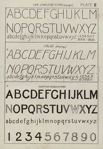 """Line or """"Skeleton"""" letters, upright. Illustration for Lettering for Schools and Colleges for the Office and Workship by Frank Steeley (G W Bacon, c 1900)."""