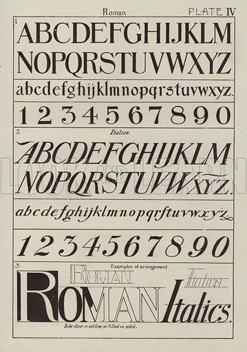 Roman. Illustration for Lettering for Schools and Colleges for the Office and Workship by Frank Steeley (G W Bacon, c 1900).