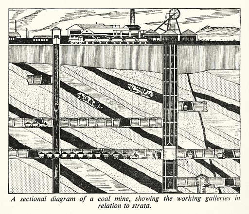A sectional diagram of a coal mine, showing the working galleries in relation to strata. Illustration for General Knowledge Course (Odhams, c 1945).