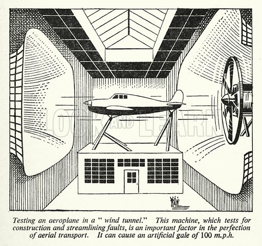 """Testing an aeroplane in a """"wind tunnel."""" Illustration for General Knowledge Course (Odhams, c 1945)."""