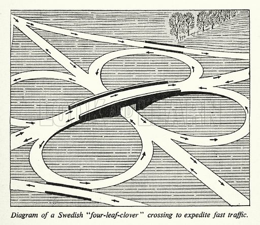 """Diagram of a Swedish """"four-leaf-clover"""" crossing to expedite fast traffic. Illustration for General Knowledge Course (Odhams, c 1945)."""