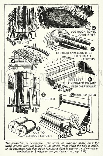 The production of newspaper. Illustration for General Knowledge Course (Odhams, c 1945).