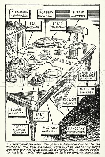 An ordinary breakfast table. Illustration for General Knowledge Course (Odhams, c 1945).