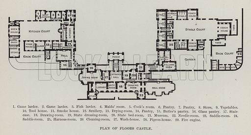 Plan of Floors Castle. Illustration for Historic Houses of the United Kingdom (Cassell, 1892).