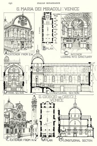 Italian Renaissance; S Maria Dei Miracoli, Venice; S Giorgio Dei Greci, Venice. Illustration for A History of Architecture by Sir Banister Fletcher (10th edn, Batsford, 1938).  Originally published in 1896.  This work is the joint publication of Banister Fletcher (Senior) (1833-1899) and Sir Banister Flight Fletcher (1866-1953).