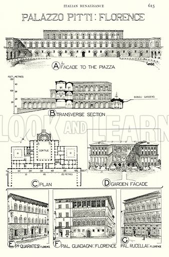 Italian Renaissance; Palazzo Pitti, Florence. Illustration for A History of Architecture by Sir Banister Fletcher (10th edn, Batsford, 1938).  Originally published in 1896.  This work is the joint publication of Banister Fletcher (Senior) (1833-1899) and Sir Banister Flight Fletcher (1866-1953).