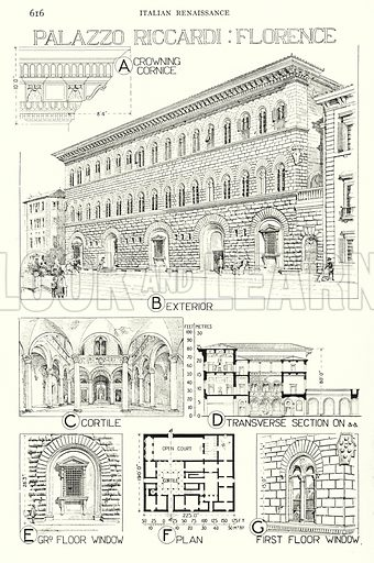 Italian Renaissance; Palazzo Riccardi, Florence. Illustration for A History of Architecture by Sir Banister Fletcher (10th edn, Batsford, 1938).  Originally published in 1896.  This work is the joint publication of Banister Fletcher (Senior) (1833-1899) and Sir Banister Flight Fletcher (1866-1953).