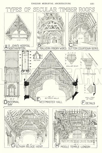 English Mediaeval Architecture; Types of Secular Timber Roofs. Illustration for A History of Architecture by Sir Banister Fletcher (10th edn, Batsford, 1938).  Originally published in 1896.  This work is the joint publication of Banister Fletcher (Senior) (1833-1899) and Sir Banister Flight Fletcher (1866-1953).