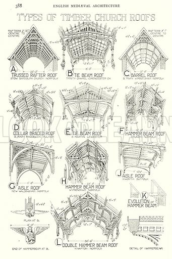 English Mediaeval Architecture; Types of Timber Church Roofs. Illustration for A History of Architecture by Sir Banister Fletcher (10th edn, Batsford, 1938).  Originally published in 1896.  This work is the joint publication of Banister Fletcher (Senior) (1833-1899) and Sir Banister Flight Fletcher (1866-1953).