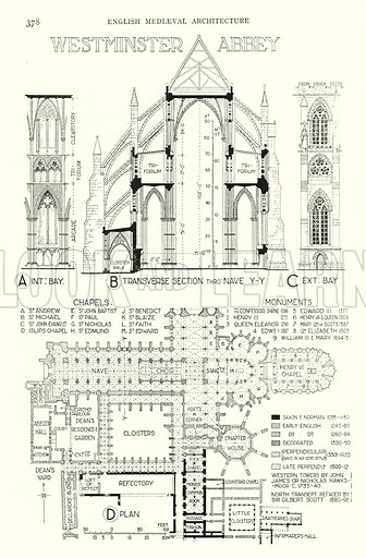 English Mediaeval Architecture; Westminster Abbey. Illustration for A History of Architecture by Sir Banister Fletcher (10th edn, Batsford, 1938).  Originally published in 1896.  This work is the joint publication of Banister Fletcher (Senior) (1833-1899) and Sir Banister Flight Fletcher (1866-1953).