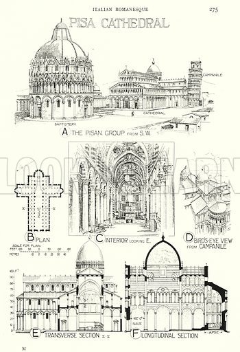 Italian Romanesque; Pisa Cathedral. Illustration for A History of Architecture by Sir Banister Fletcher (10th edn, Batsford, 1938).  Originally published in 1896.  This work is the joint publication of Banister Fletcher (Senior) (1833-1899) and Sir Banister Flight Fletcher (1866-1953).