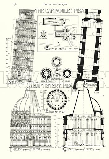 Italian Romanesque; The Campanile, Pisa; The Baptistery, Pisa. Illustration for A History of Architecture by Sir Banister Fletcher (10th edn, Batsford, 1938).  Originally published in 1896.  This work is the joint publication of Banister Fletcher (Senior) (1833-1899) and Sir Banister Flight Fletcher (1866-1953).