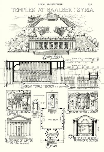 Roman Architecture; Temples at Baalbek, Syria. Illustration for A History of Architecture by Sir Banister Fletcher (10th edn, Batsford, 1938).  Originally published in 1896.  This work is the joint publication of Banister Fletcher (Senior) (1833-1899) and Sir Banister Flight Fletcher (1866-1953).