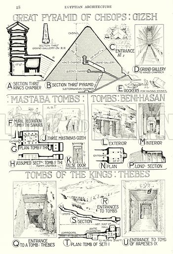 Egyptian Architecture; Great Pyramid of Cheops, Gizeh; Mastaba Tombs; Tombs, Beni-Hasan; Tombs of the Kings, Thebes. Illustration for A History of Architecture by Sir Banister Fletcher (10th edn, Batsford, 1938).  Originally published in 1896.  This work is the joint publication of Banister Fletcher (Senior) (1833-1899) and Sir Banister Flight Fletcher (1866-1953).