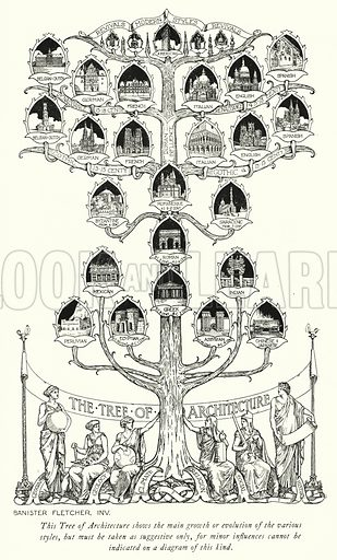 The Tree of Architecture. Illustration for A History of Architecture by Sir Banister Fletcher (10th edn, Batsford, 1938).  Originally published in 1896.  This work is the joint publication of Banister Fletcher (Senior) (1833-1899) and Sir Banister Flight Fletcher (1866-1953).