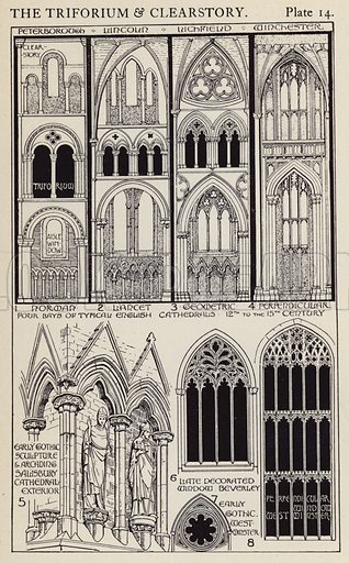 The Triforium and Clearstory. Illustration for A Manual of Historic Ornament by Richard Glazier (Batsford, 1899).  Illustrations are by Richard Glazier (1851-1918), who was an associate of the Royal Institute of British Architects and Head Master of the Municipal School of Art, Manchester.
