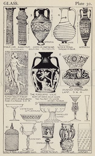 Glass. Illustration for A Manual of Historic Ornament by Richard Glazier (Batsford, 1899).  Illustrations are by Richard Glazier (1851-1918), who was an associate of the Royal Institute of British Architects and Head Master of the Municipal School of Art, Manchester.