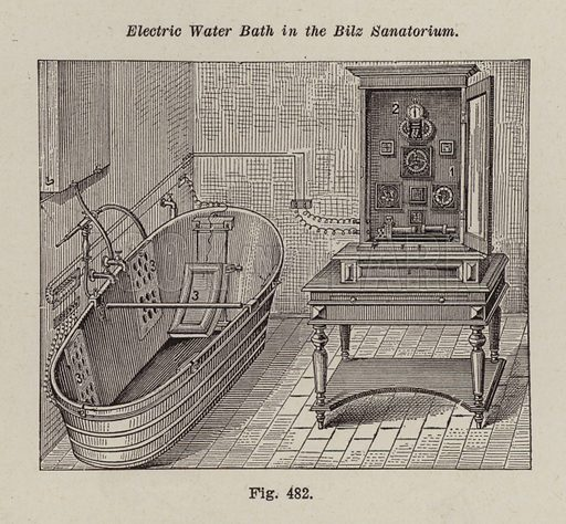 Electric water bath in the Bilz Sanatorium. Illustration for Bilz, The Natural Method of Healing (c 1888).