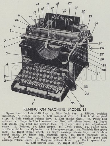 Remington machine model. Illustration for Harmsworth's Business Encyclopedia and Commercial Educator (c 1926).