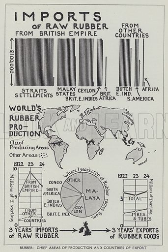 Rubber, Chief areas of production and countries of export. Illustration for Harmsworth's Business Encyclopedia and Commercial Educator (c 1926).