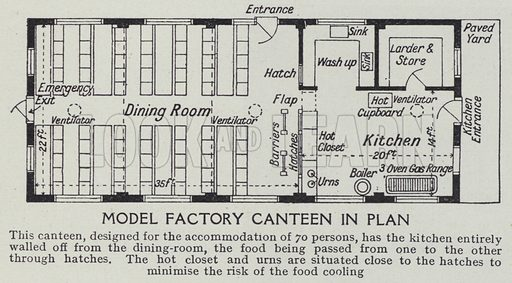 Model factory canteen in plan. Illustration for Harmsworth's Business Encyclopedia and Commercial Educator (c 1926).