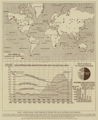 Gold, World areas, chief sources of production and National Gold Reserves. Illustration for Harmsworth's Business Encyclopedia and Commercial Educator (c 1926).
