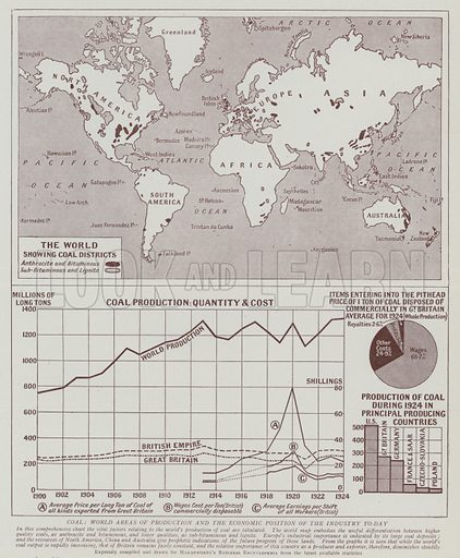 Coal, World areas of production and the economic position of the industry to-day. Illustration for Harmsworth's Business Encyclopedia and Commercial Educator (c 1926).