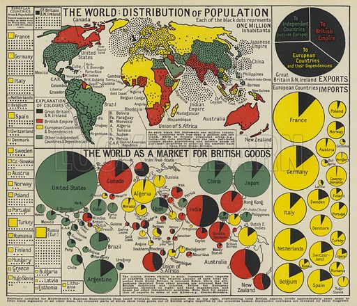 The world, Distribution of population; The world as a market for British goods. Illustration for Harmsworth's Business Encyclopedia and Commercial Educator (c 1926).