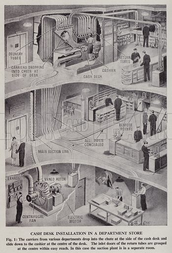 Cash desk installation in a department store. Illustration for See How It Works, popular scientific devices and how they work explained and illustrated (Odhams, 1949).