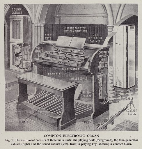 Compton electronic organ. Illustration for See How It Works, popular scientific devices and how they work explained and illustrated (Odhams, 1949).