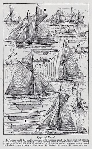 Types of yatch. Illustration for The Harmsworth Encylopaedia (c 1922).