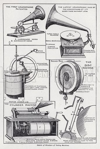 Details of structure of talking machines. Illustration for The Harmsworth Encylopaedia (c 1922).
