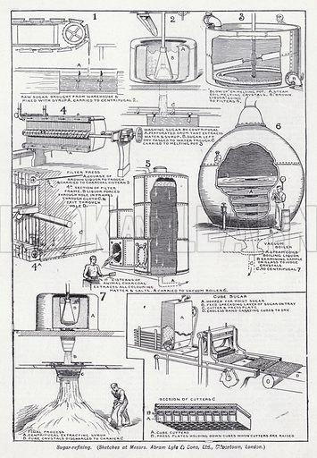 Sugar-refining. Illustration for The Harmsworth Encylopaedia (c 1922).