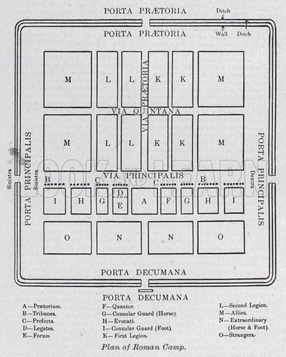 Plan of Roman camp. Illustration for The Harmsworth Encylopaedia (c 1922).