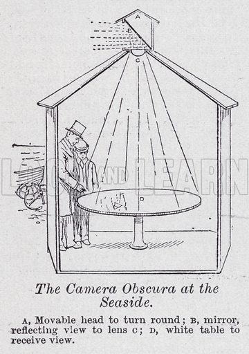 The camera obscura at the seaside. Illustration for The Harmsworth Encylopaedia (c 1922).