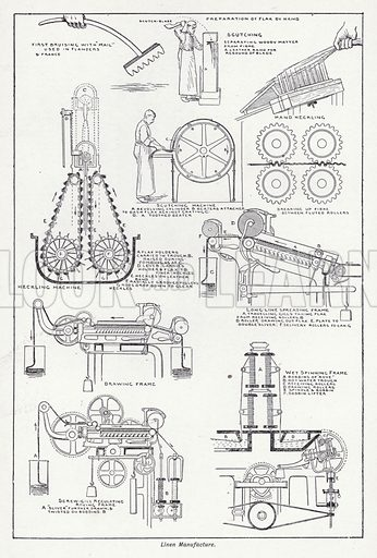 Linen manufacture. Illustration for The Harmsworth Encylopaedia (c 1922).