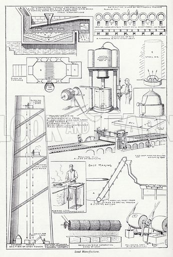 Lead manufacture. Illustration for The Harmsworth Encylopaedia (c 1922).