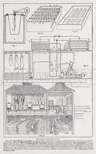 Refrigerators and cold storage. Illustration for The Harmsworth Encylopaedia (c 1922).