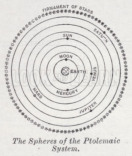 The spheres of the Ptolemaic system. Illustration for The Harmsworth Encylopaedia (c 1922).