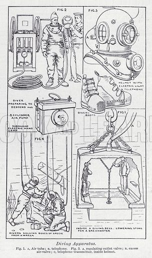 Diving apparatus. Illustration for The Harmsworth Encylopaedia (c 1922).