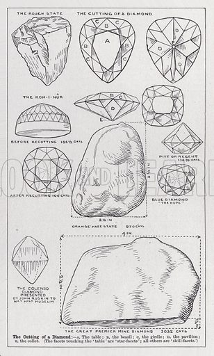 The cutting of a diamond. Illustration for The Harmsworth Encylopaedia (c 1922).